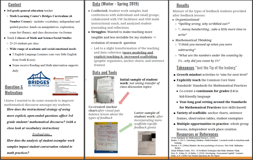 Chart explaing how a third grade teacher developed her student's capacity for mathematical feedback